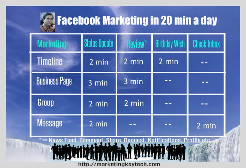 Facebook business page marketing schedule