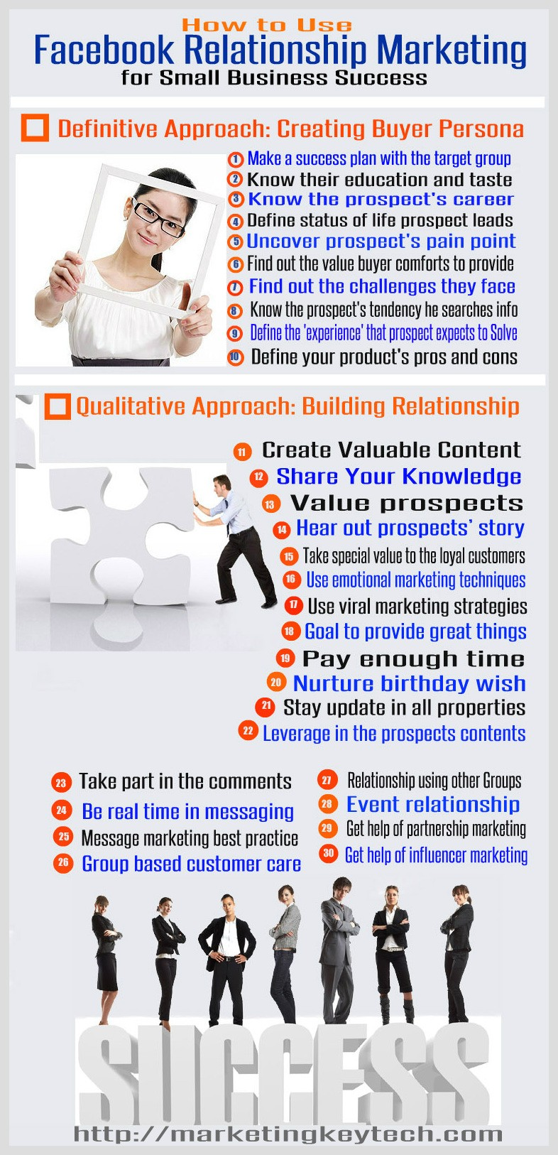 Facebook relationship marketing infographics