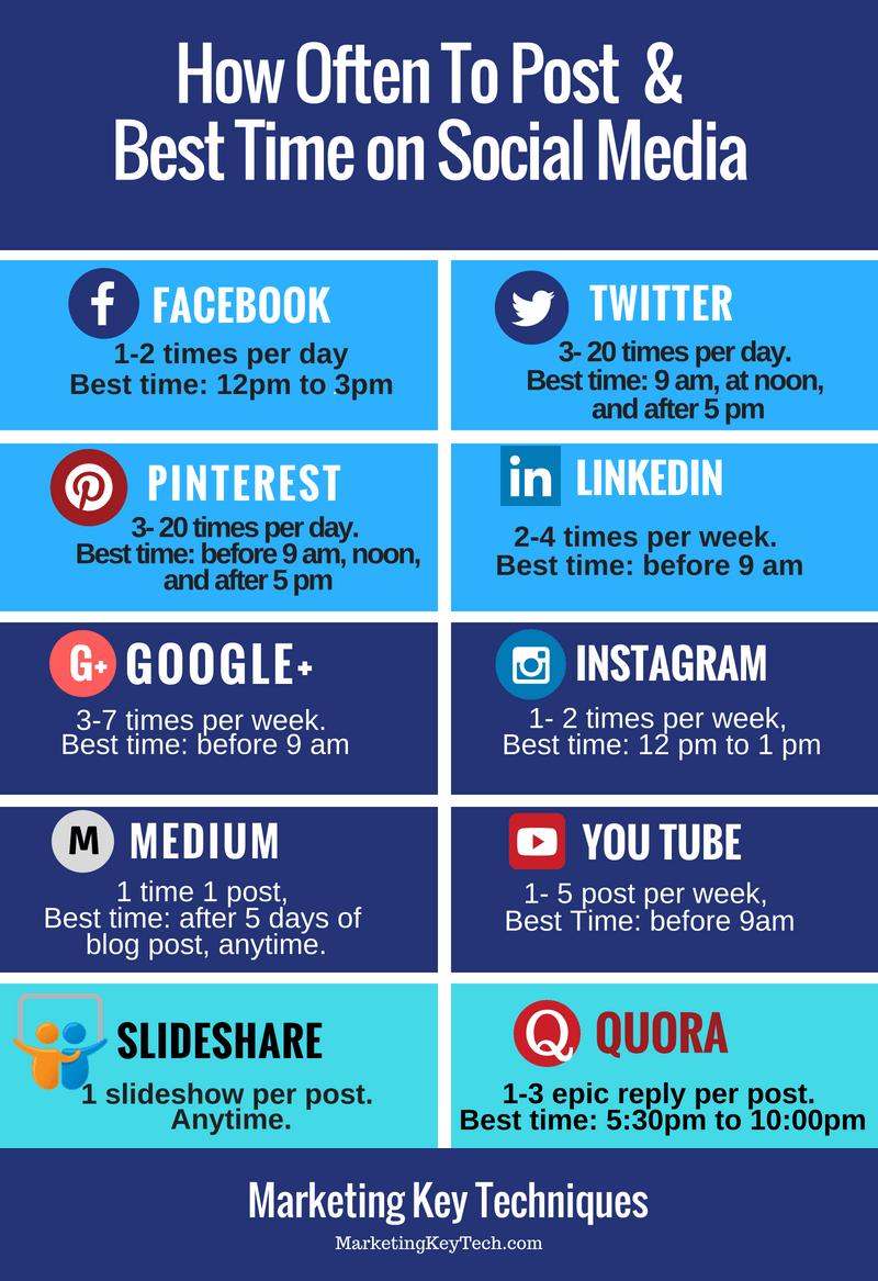 Social Media Time Optimization