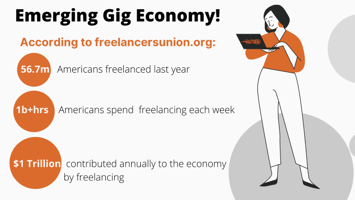 SEMrush for Freelancers