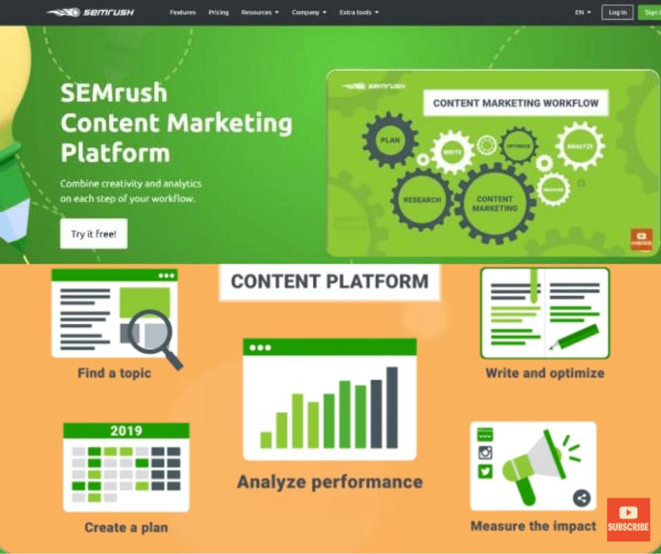 SEMrush Content platform