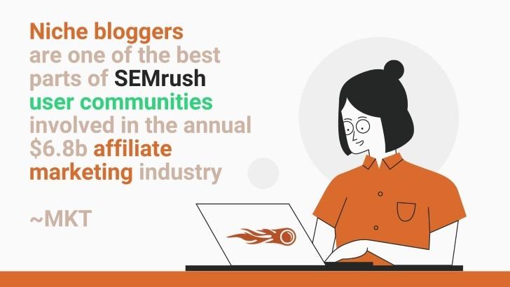 SEMrush platform