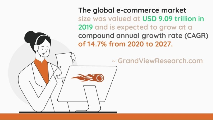 SEMrush Platform for eCommerce