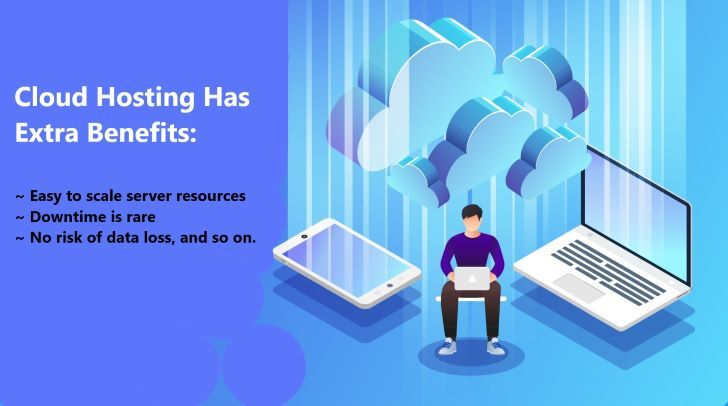 cloud hosting choice